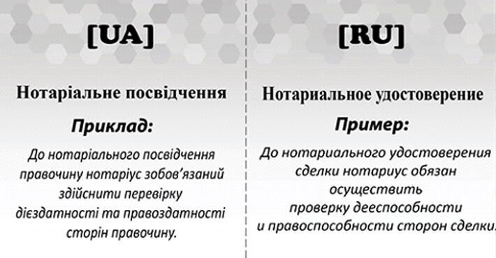 Нотаріальне посвідчення — переклад російською